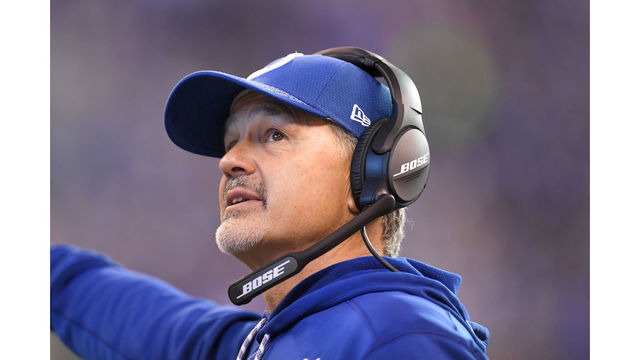 Image Result For Chuck Pagano